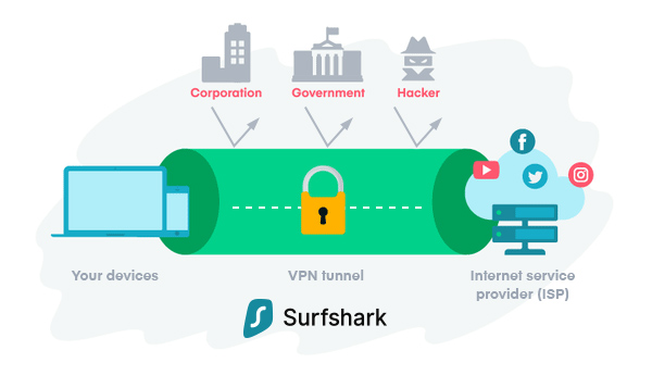 surf shark vpn