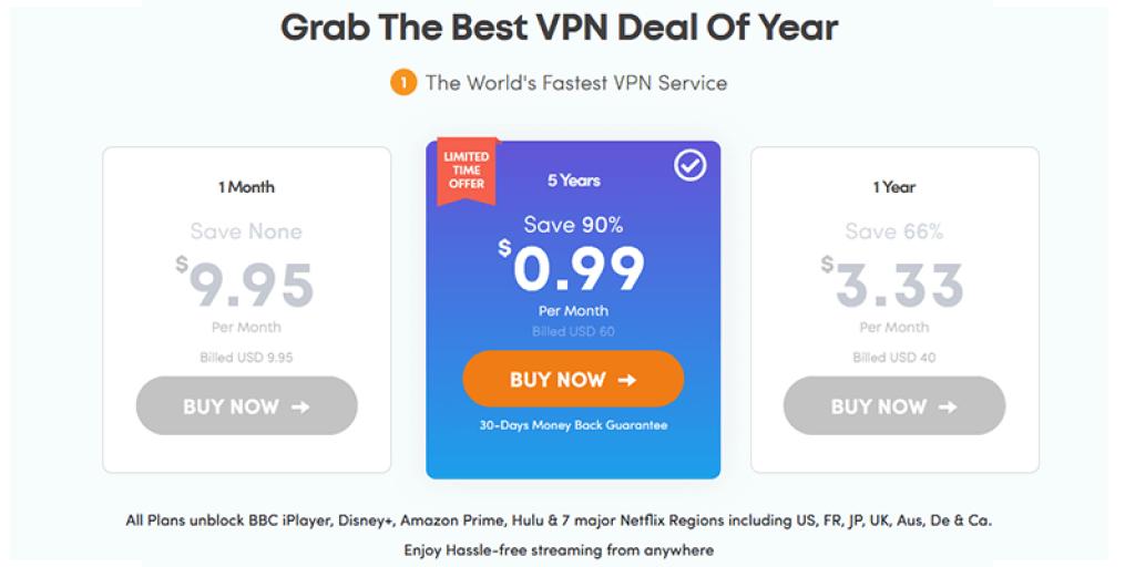 ivacy vpn fiyatlandırma