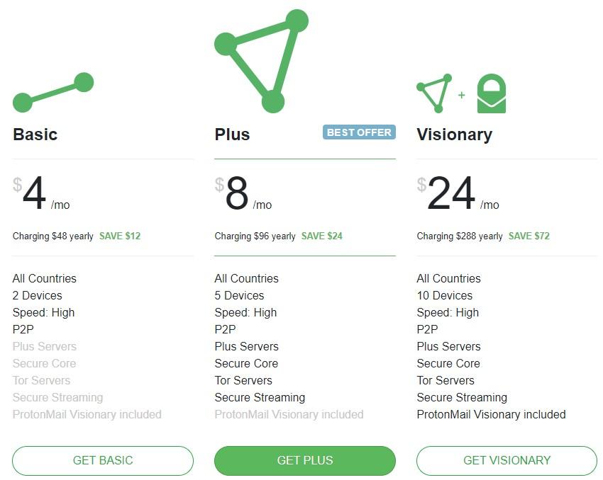 ProtonVPN fiyat planlaması