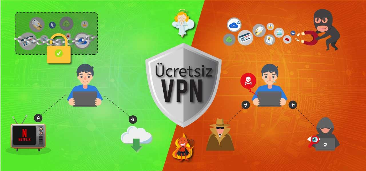 En İyi Ücretsiz VPN Hangisi?