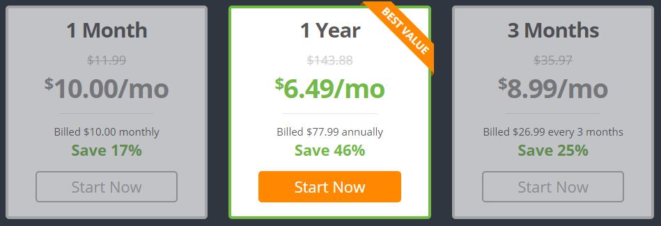 IPVanish Fiyatlar