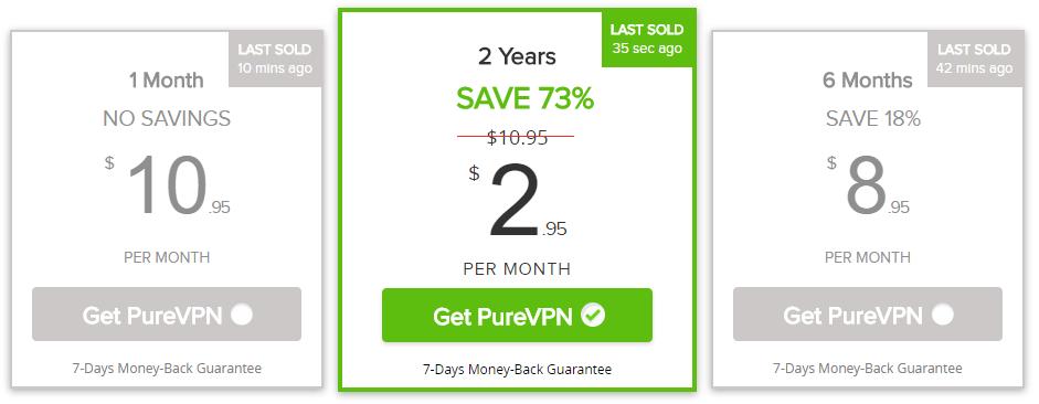 PureVPN Fiyatları