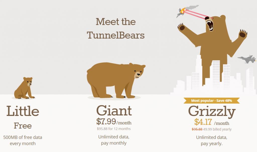 TunnelBear Fiyatları