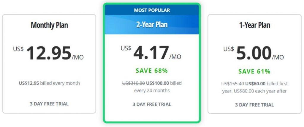 VyprVPN Fiyatlandırma ve Paketler